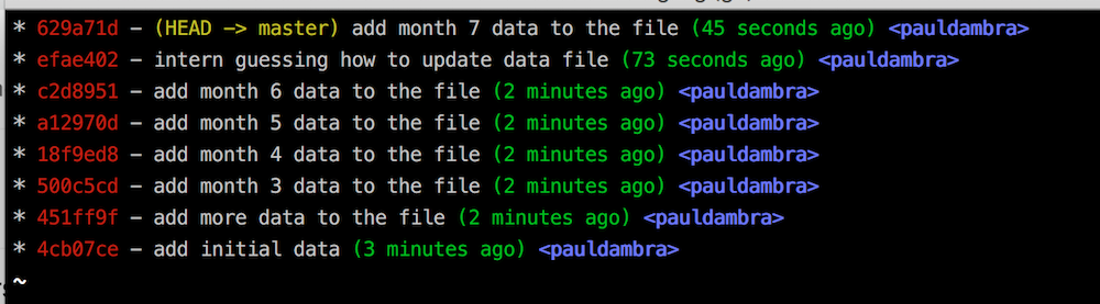 the initial commit log